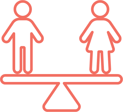 GENDER AND PAY PARITY